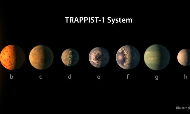 """Découverte de sept exoplanètes dont trois potentiellement """"habitables"""""""