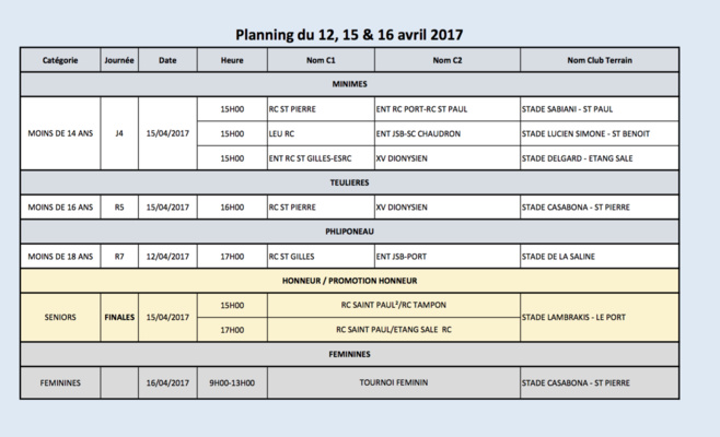Rugby Réunion : rencontres du weekend