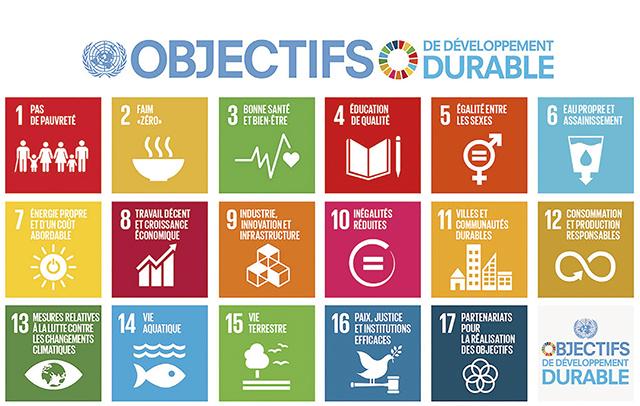 C'est parti pour la Semaine Européenne du Développement Durable, du 30 mai au 5 juin.