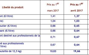 Prix du carburant au 1er avril 2017 à La Réunion